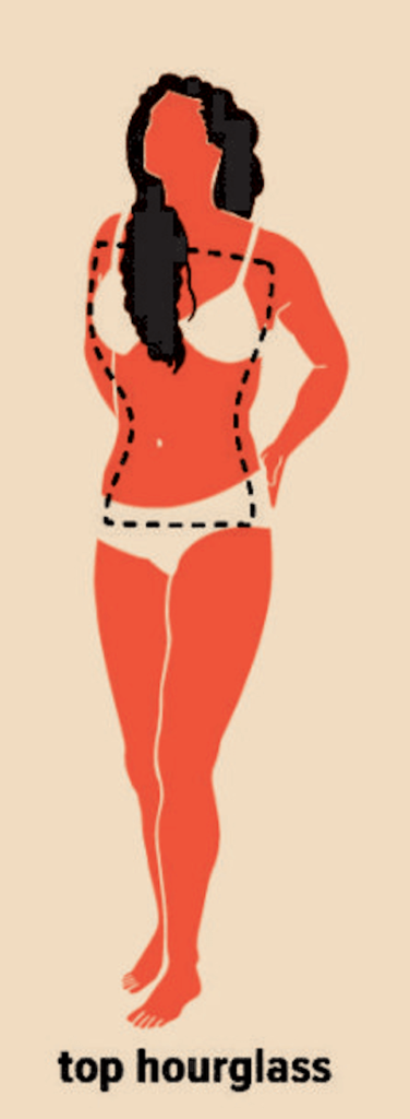 drawing of women with hourglass body type