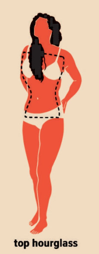 drawing of a woman with a top hourglass body type