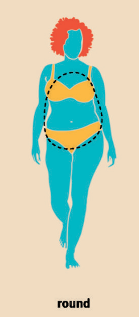 drawing of a woman with a oval body type