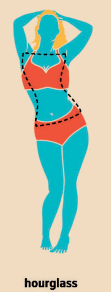drawing of a woman with an hourglass body type
