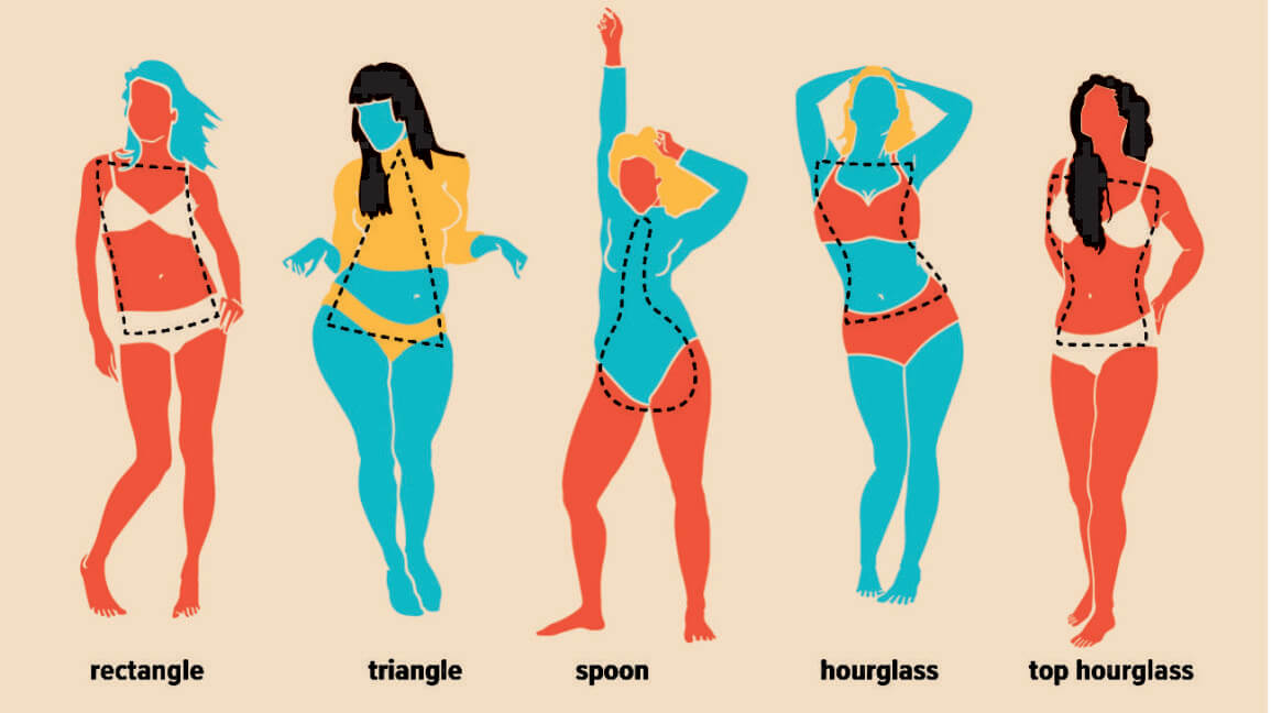 drawing of women with different body types